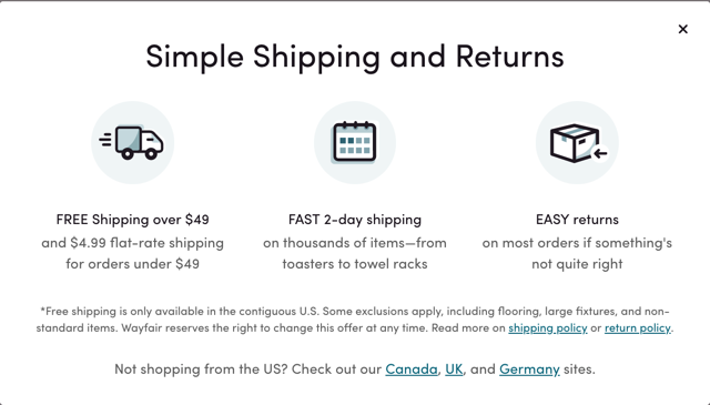 Wayfair US Shipping Costs
