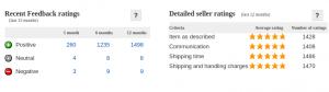 eBay-Seller-Communication-Feedback