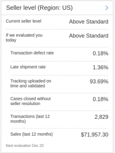eBay-Cassini-Seller-Levels-and-Performance