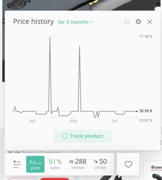 AliTools price history