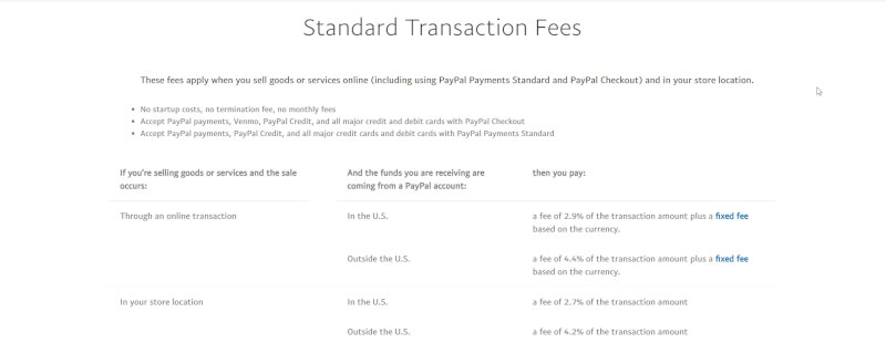 the cost to dropship on ebay using paypal bank