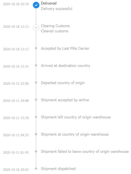 aliexpress orders statuses