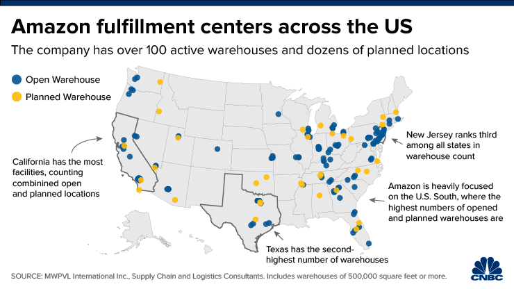 amazon fulfillment centers online stores