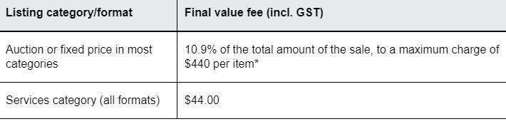 ebay australia selling fees