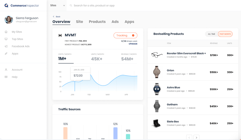 commerce inspector extension