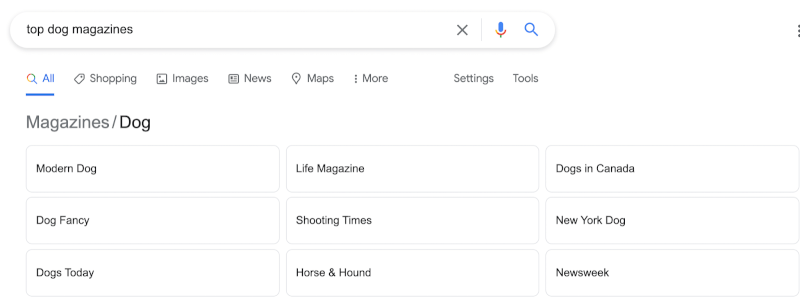 google audience research