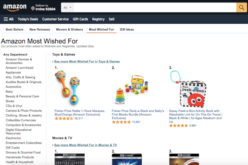 Amazon Most Wished For Products