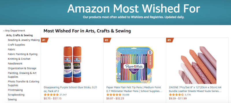 Amazon's Most Wished For Products