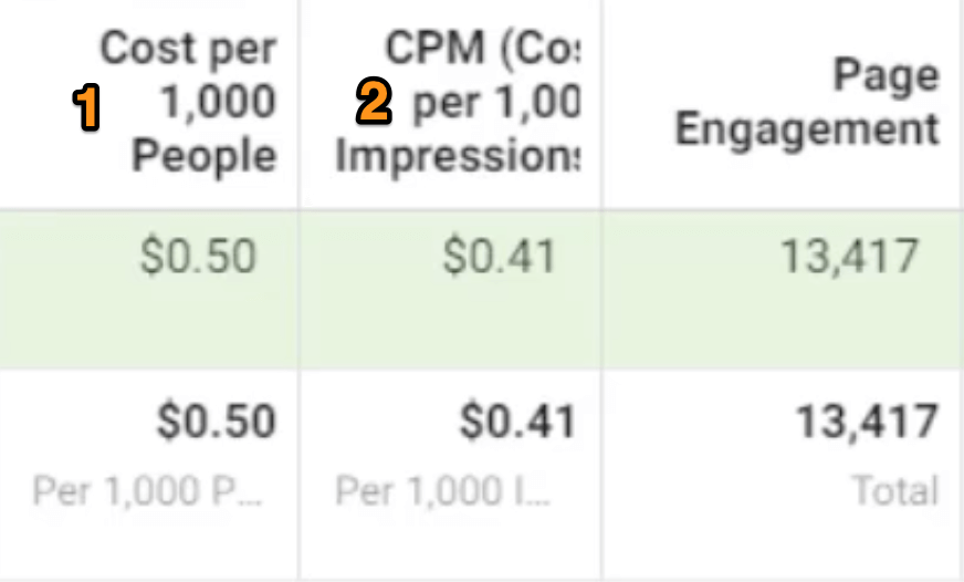 facebook ad appearance cost